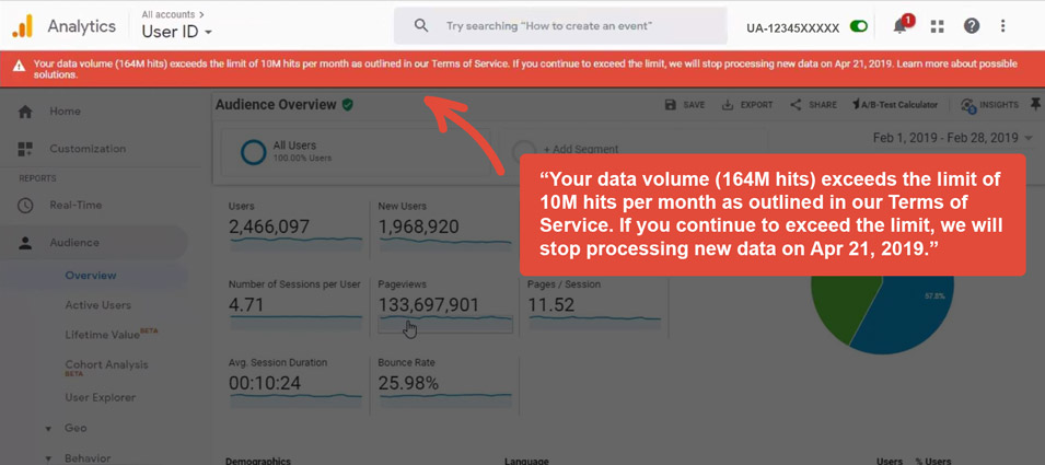 Google Analytics 10 million hits data limits