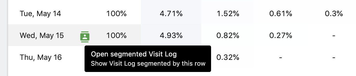 Segmented Visitor Log Icon