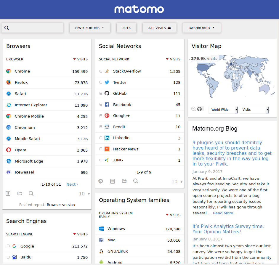 Intranet websites and intranet apps